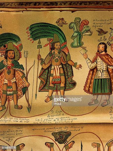 Don Diego de Mendoza Austria Moctezuma cacique of Tlatelolco Grandson of Moctezuma II Genealogy of Diego de Mendoza Austria and Moctezuma National...