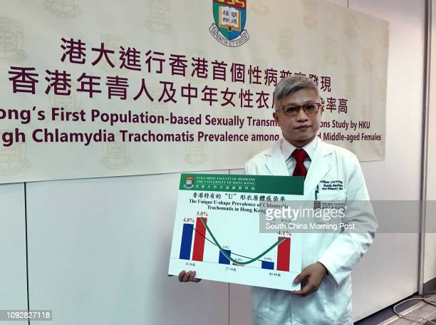 Dr William Wong Chiwai clinical associate professor from the University of Hong Kong's department of family medicine and primary care called for...