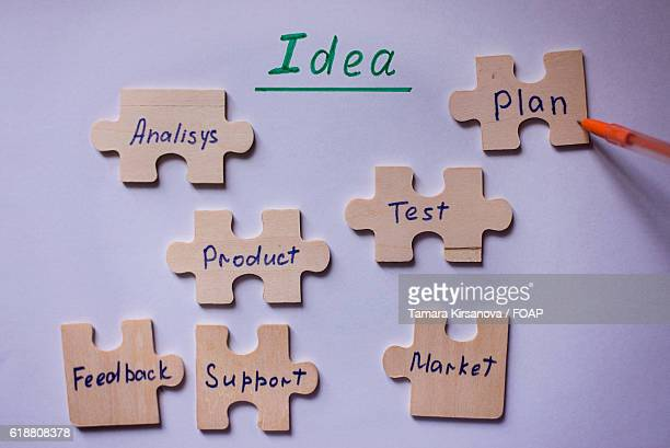 Drafting business plan with puzzles