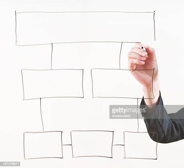 Drawing a flow chart