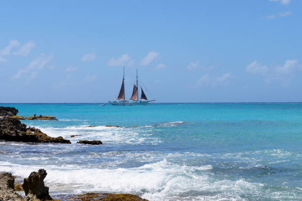 Dutch West Indies