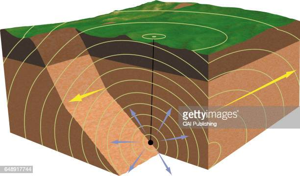 Earthquake, Sudden tremor in a region of the Earth's crust caused by one rock mass sliding against another.