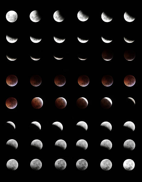 """""""Eclipse, in all phases of the moon."""""""