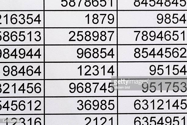 Eine Tabelle mit den Zahlen von Umsatz und Ausgaben Symbolphoto für Kosetn Gewinn Controlling