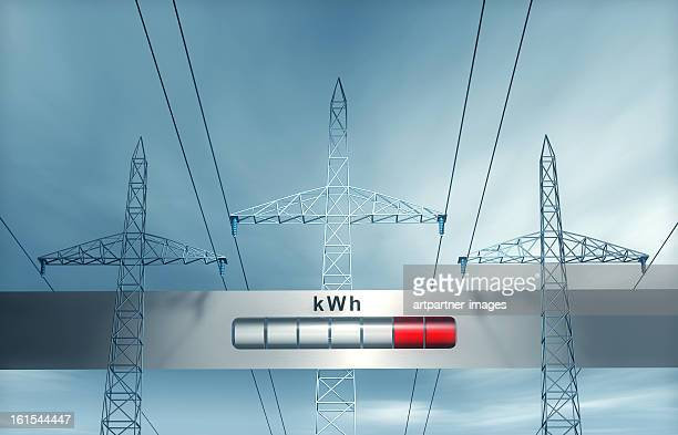 Electricity meter with pylons
