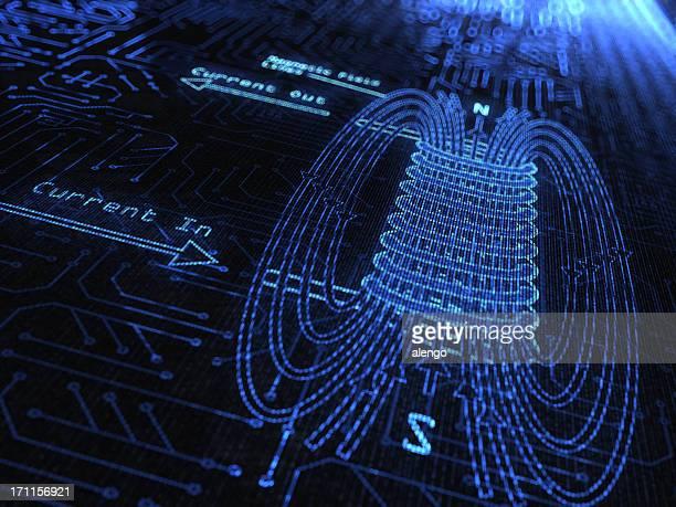 Elektromagnetisch field