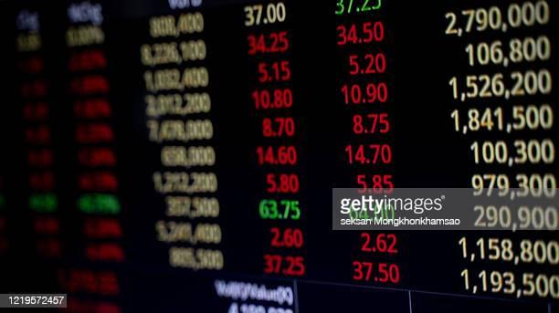electronic screen of stock data numbers - 国債 ストックフォトと画像