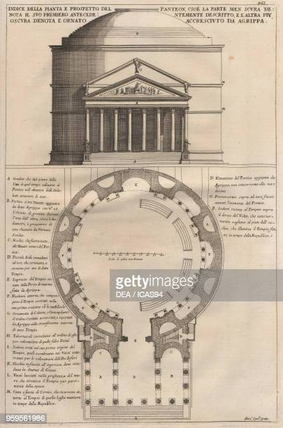 Elevation and layout of the Pantheon with the portico added by Agrippa Rome Italy engraving from Templum Vaticanum by Carlo Fontana 1694