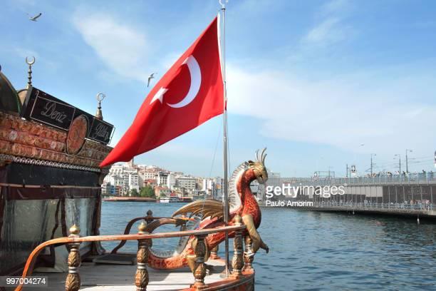 Eminomu district of Istanbul in Turkey.