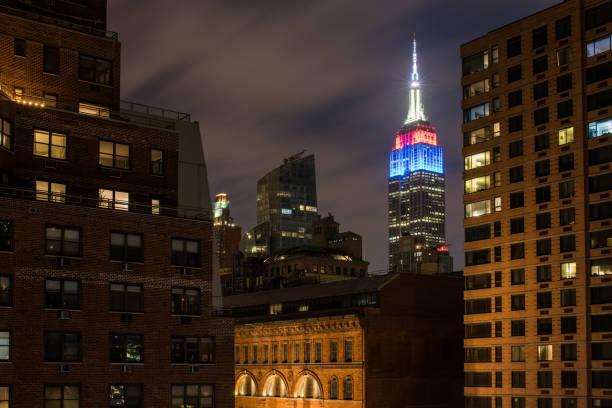 Empire State Building colors after Super Bowl Li
