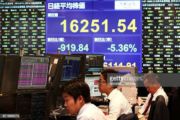 Employees of a stock security company work at their terminals as a screen displays the Nikkei index after the closure of the Tokyo stock exchange in...