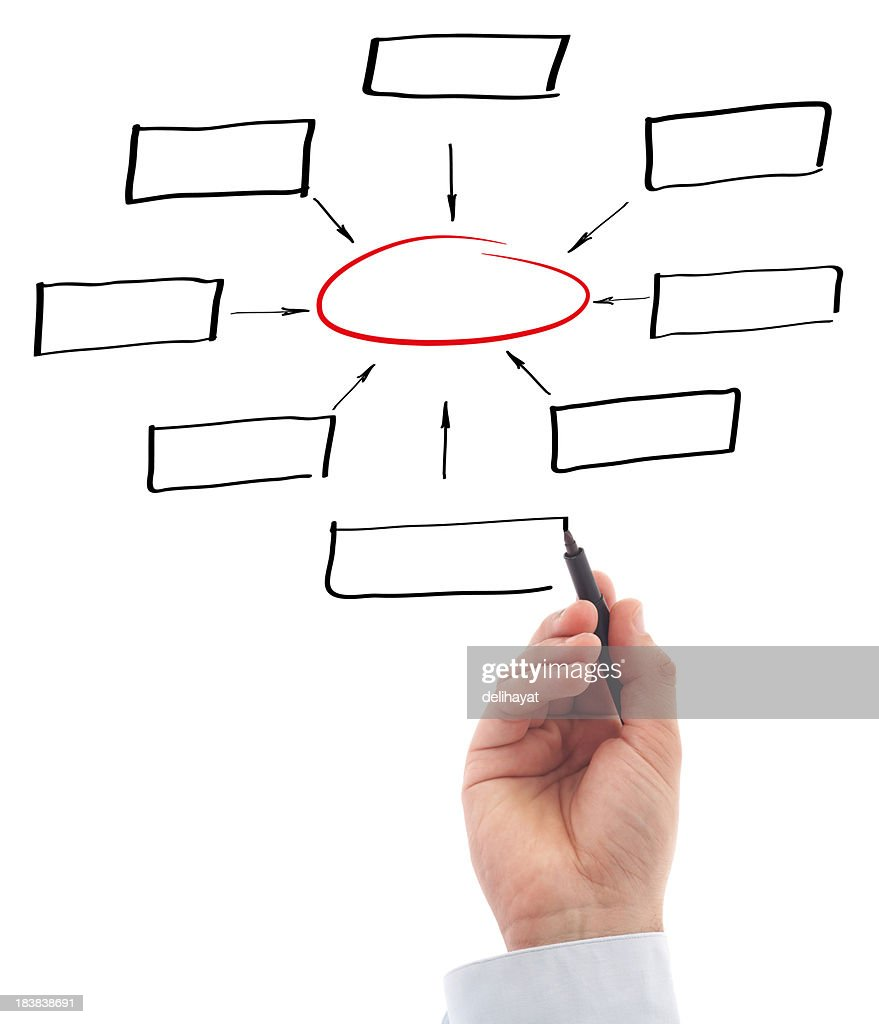 Empty flow chart stock photo getty images empty flow chart stock photo nvjuhfo Gallery