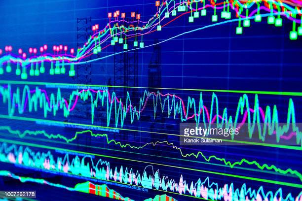 Energy crisis with stock market on screen