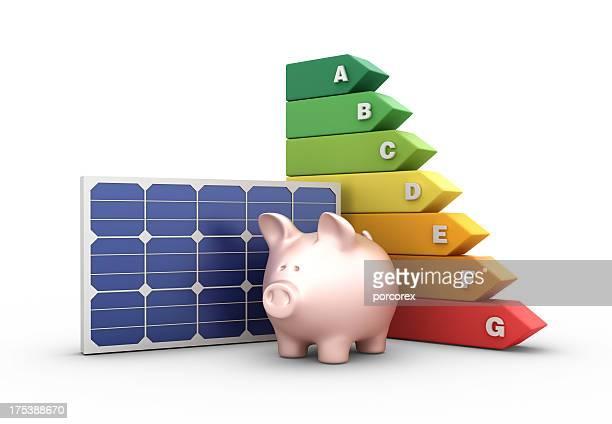 Diagrama de eficiencia energética con Panel Solar y alcancía