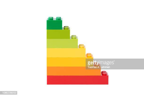 eu energy label made of toy bricks - rating stock pictures, royalty-free photos & images