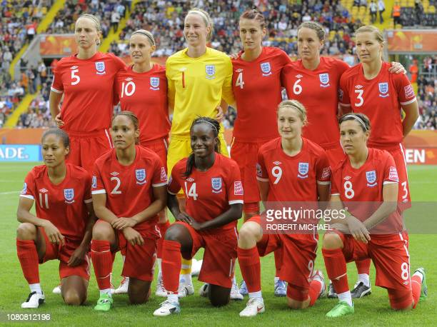 England's team pose for a group photo prior to the group B football match of the FIFA women's football World Cup New Zealand vs England on July 1...