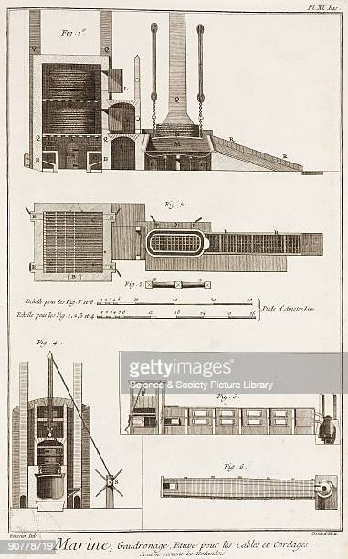 Engraving by Benard after Goussier from drawings by Belin naval engineer showing plans of a ropetarring factory The rope was waterproofed with...