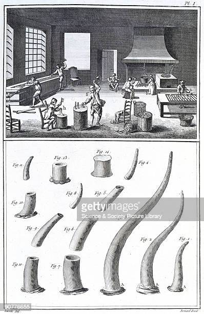 Engraving by Benard after Lucotte of craftsmen heating and hammering horn Below are illustrations of how the horn was cut Its many uses included...