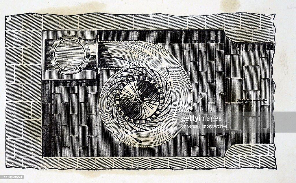 A horizontal section of Schiele's Turbine. : News Photo