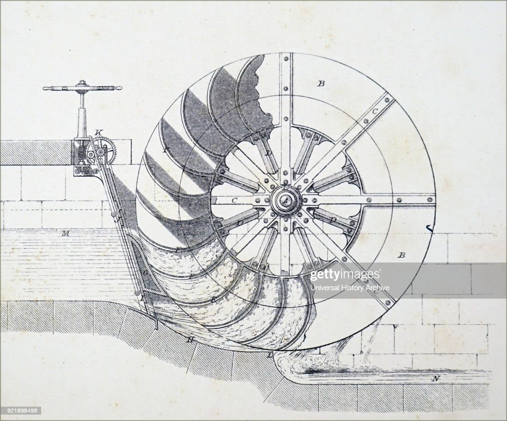 Engraving depicting a horizontal water wheel, with height curved blades - early form of turbine. Dated 17th century.