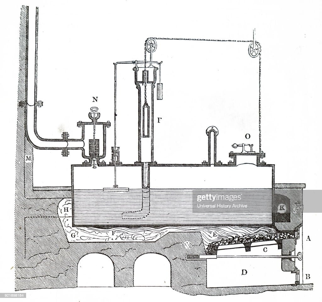 Engraving depicting a longitudinal sectional view of steam boiler and furnace. Dated 19th century.