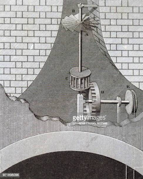 hot air rising in chimney acts on vanes AB moving axis of pinion C which engages toothed wheel Grooved wooden wheel E carries rope or chain to drive...