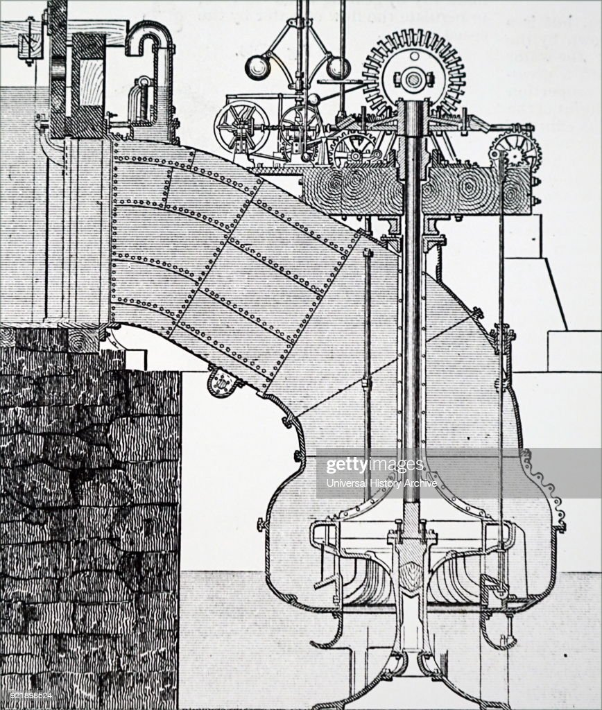 Engraving depicting a Swain Turbine. The governor, through gearing, automatically controlled the water through the gate. Dated 19th century.