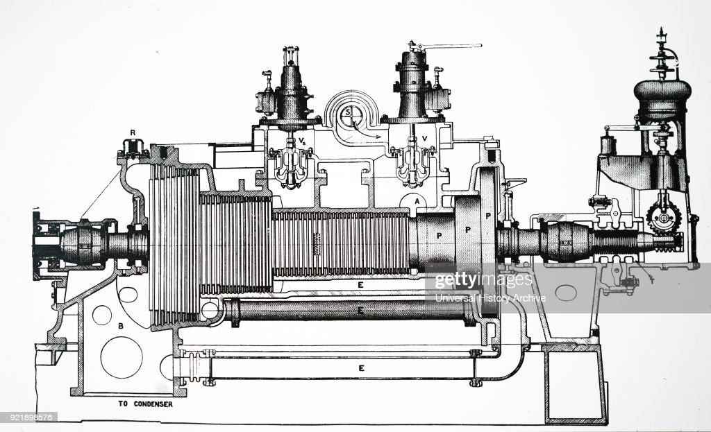 Engraving depicting a Westinghouse-Parsons steam turbine. Dated 20th century.