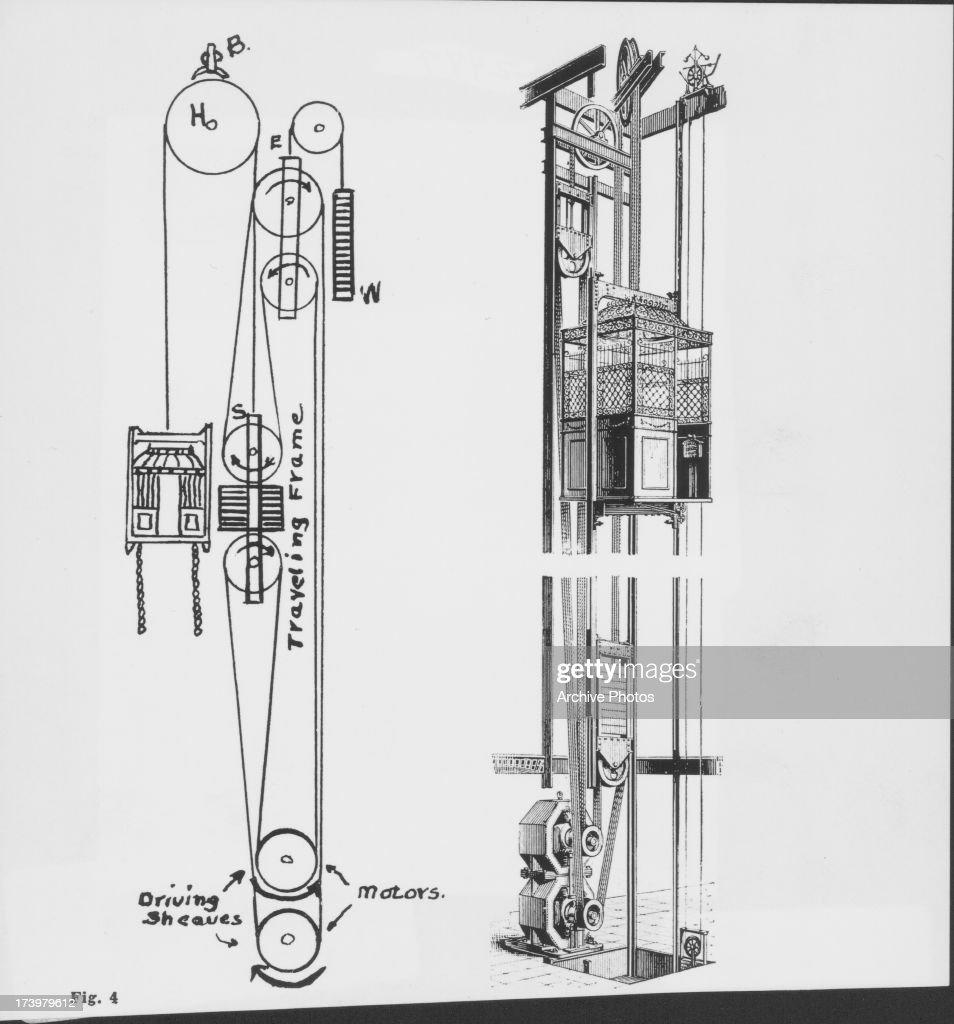 Esco Elevator Wiring Diagram 1988 Schematic Diagrams Yale Glc030 Early Schematics Rh Westpol Co At Mechanics Of