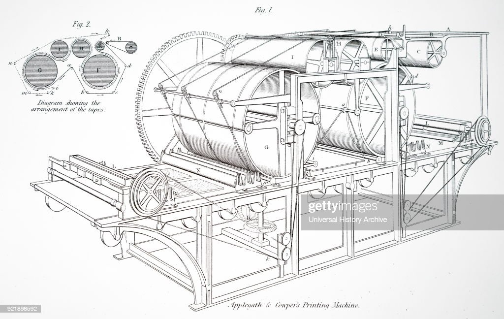 Engraving depicting Augustus Applegath's vertical cylinder printing machine. Augustus Applegath (1788-1871) an English printer and inventor known for developing the first workable vertical-drum rotary printing press. Dated 19th century.