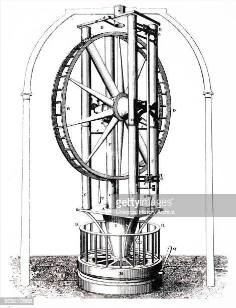 Engraving depicting Giuseppe Piazzi's refracting telescope with achromatic lens built by Jesse Ramsden Giuseppe Piazzi an Italian Catholic priest of...