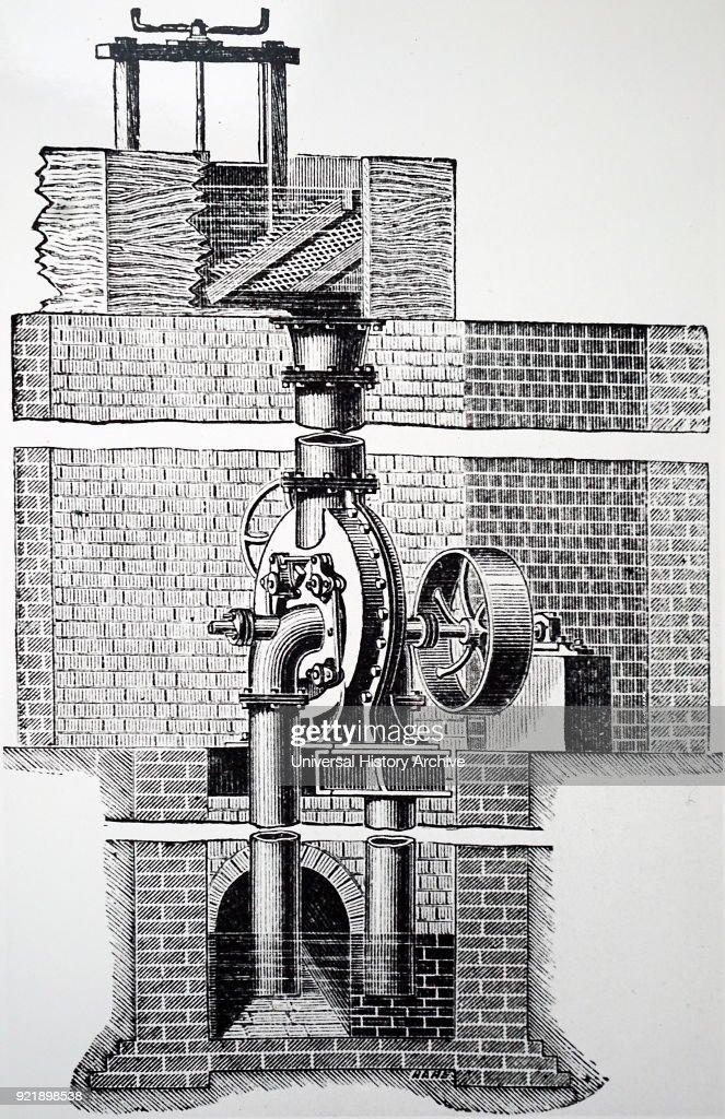 James Thomson's turbine. : News Photo