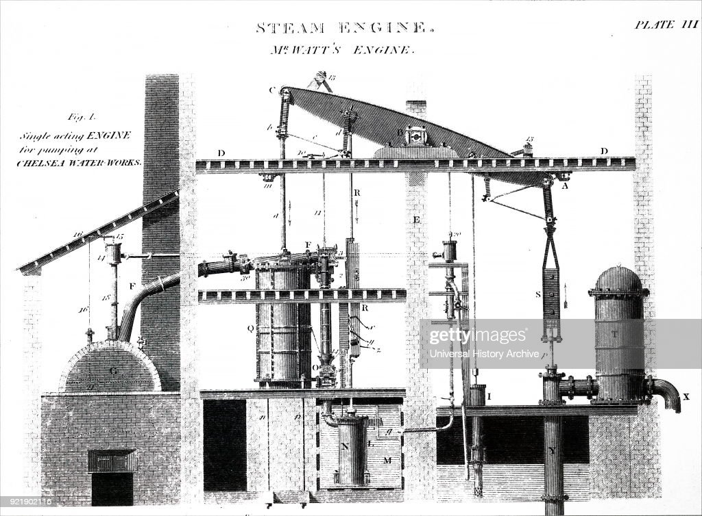 Engraving depicting James Watt's steam engine. James Watt (1736-1819) a Scottish inventor, mechanical engineer, and chemist. Dated 19th century.