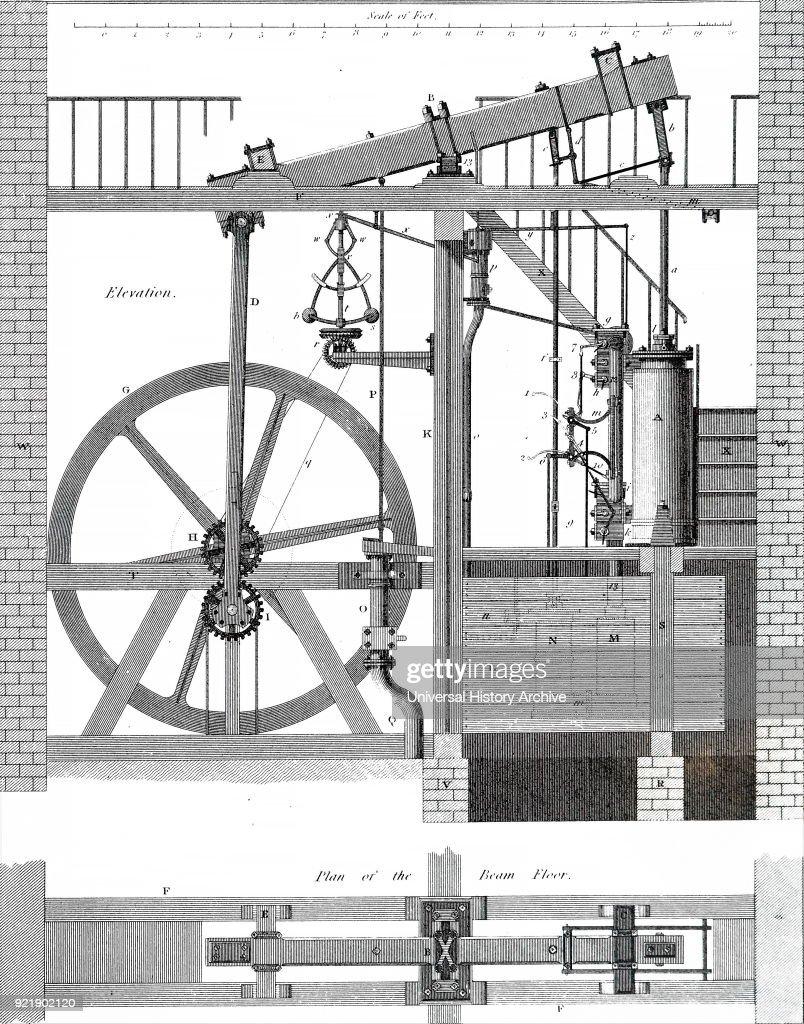 James Watt's steam engine. : News Photo