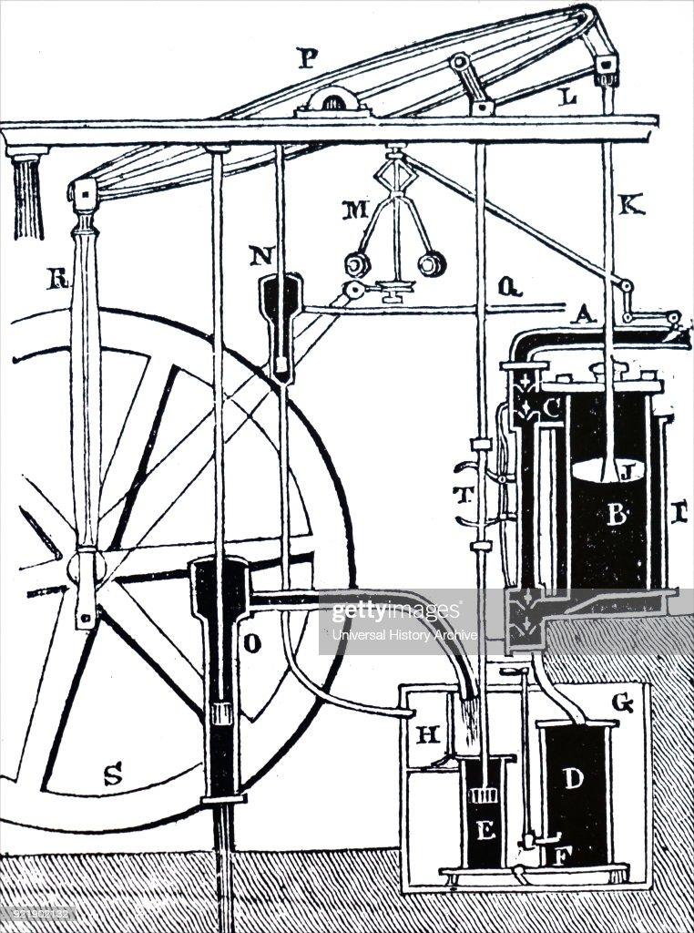 Engraving depicting James Watt's steam engine. James Watt (1736-1819) a Scottish inventor, mechanical engineer, and chemist. Dated 19th century.