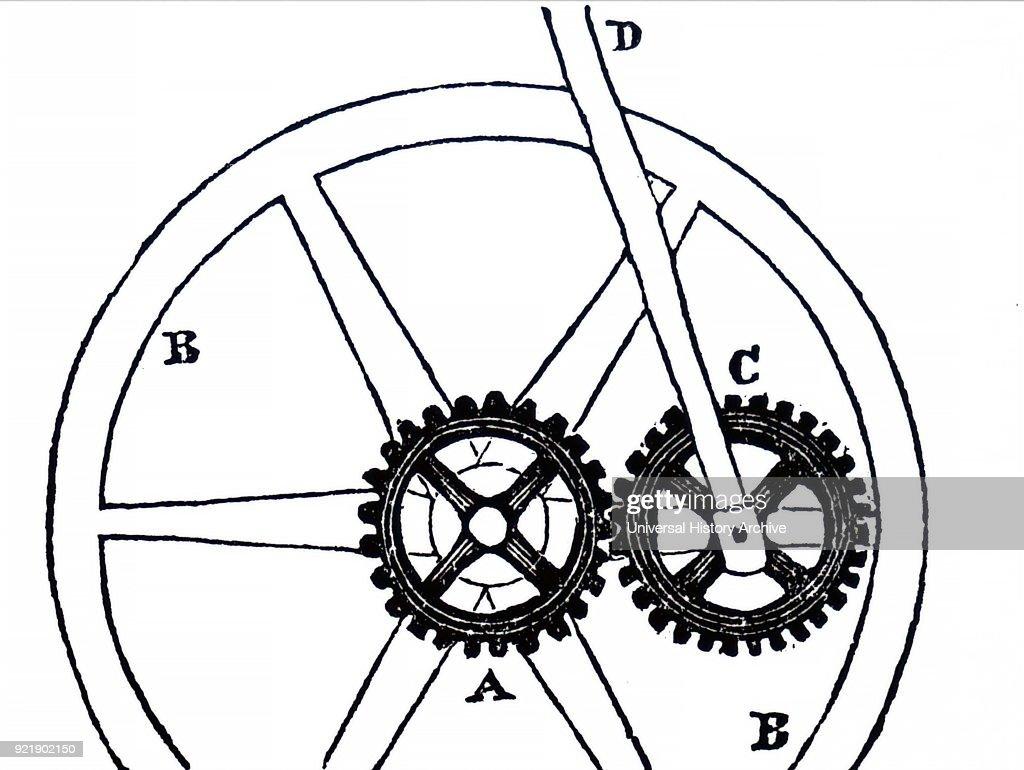 James Watt's sun-and-planet gears. : News Photo