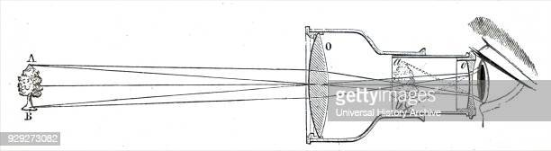Engraving depicting the arrangement of lenses in Galileo Galilei's telescope This had two double convex lenses Galileo Galilei an Italian polymath...