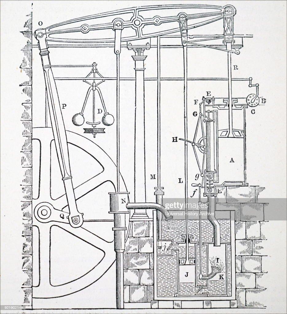 The condenser of James Watt's steam engine. : News Photo