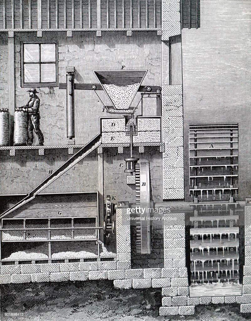 Engraving depicting the cross-section of a flour mill powered by a water wheel. Grain was hoisted to the top of the mill, and underwent various processes, such as cleansing, bolting and winnowing, before it arrived in the hopper (K) which feed the grinding stones at the bottom. Dated 19th century.