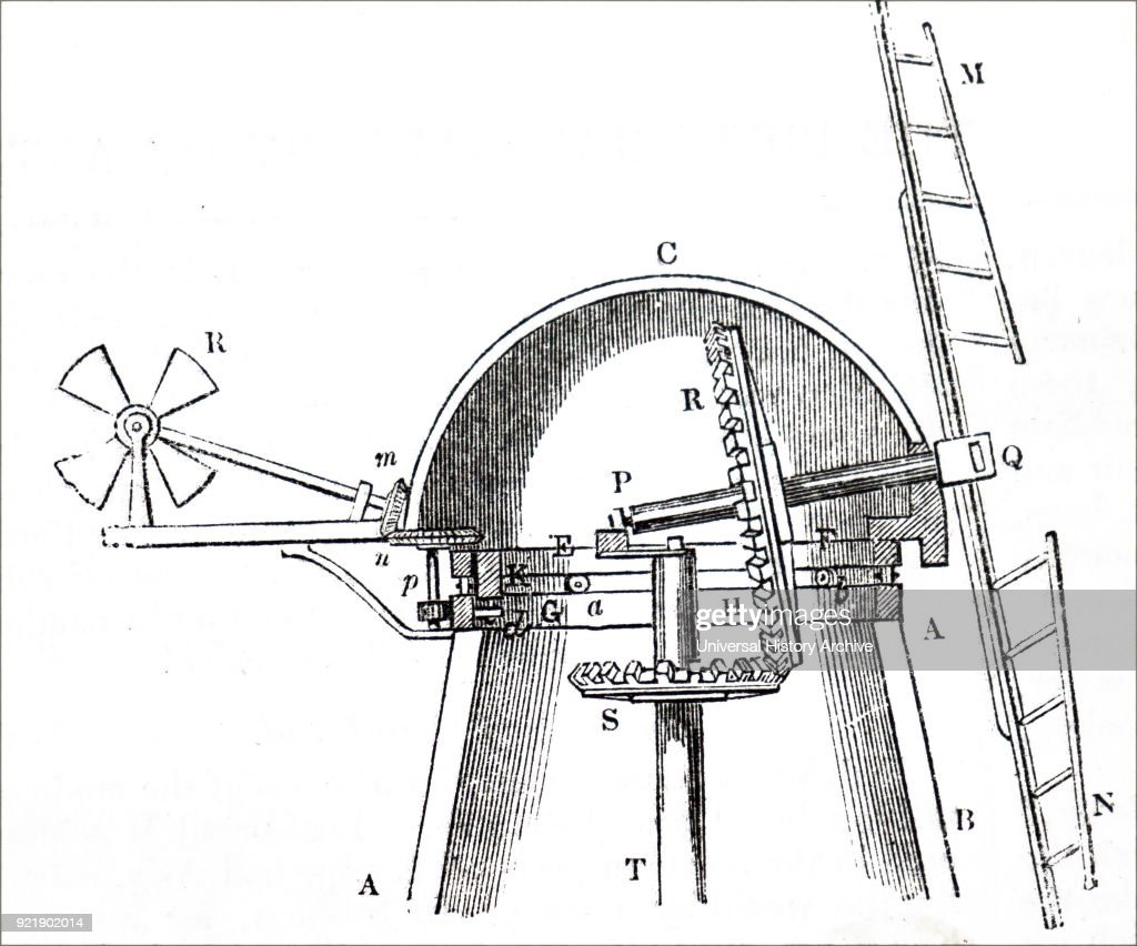 Engraving depicting the gearing at the top of a windmill, showing how wind power caught by the sails is transferred to the driving shaft. Dated 19th century.