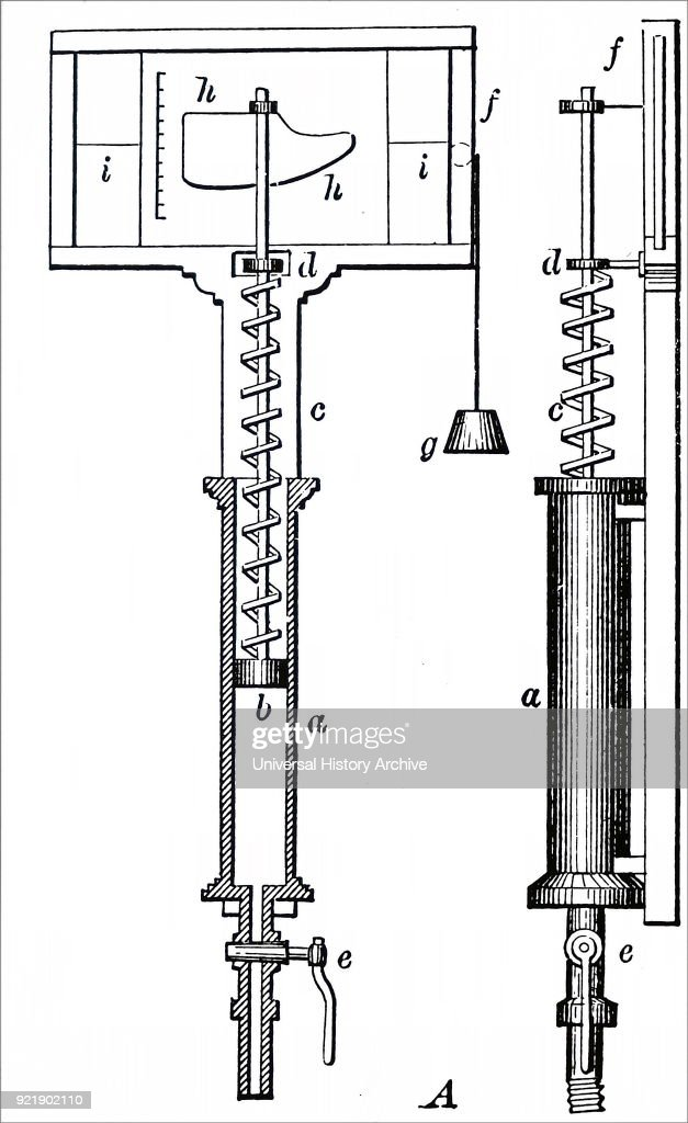 Engraving depicting the steam indicator of James Watts' steam engine. James Watt (1736-1819) a Scottish inventor, mechanical engineer, and chemist. Dated 19th century.