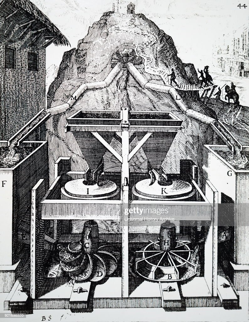Engraving depicting two horizontal water wheels, the left with height curved blades - early form of turbine. Dated 17th century.