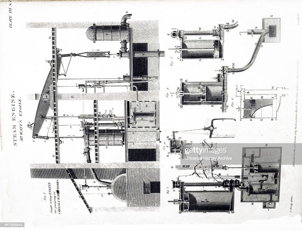 Engraving Depicting Watts Steam Engine Built For The Chelsea Water Diagram Of News Photo