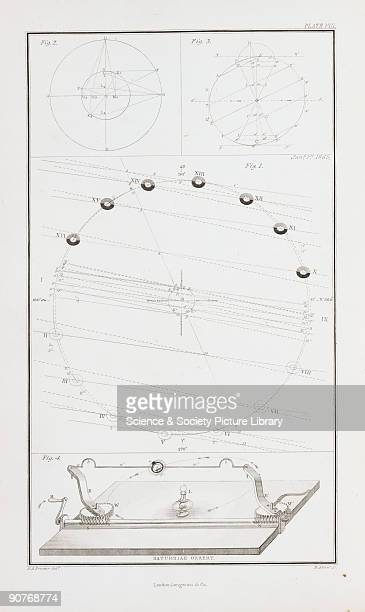 Engraving of a mechanical model of Saturn that showed how its phases changed according to its changing orientation to the Sun Illustration from...