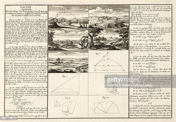 Engraving showing methods of calculating the angle and distance of targets for cannons Illustration from �Mathematischer Atlas� by Tobias Mayer...
