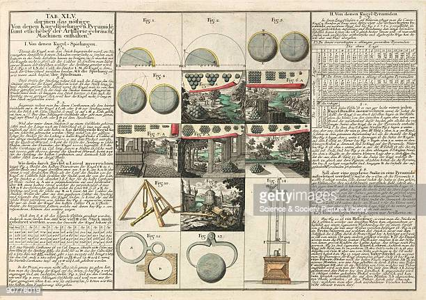 Engraving showing methods of measuring and stacking cannonballs and lifting gear for cannons Illustration from �Mathematischer Atlas� by Tobias Mayer...