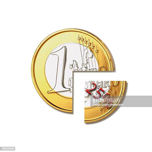 Euro coin, Withholding tax