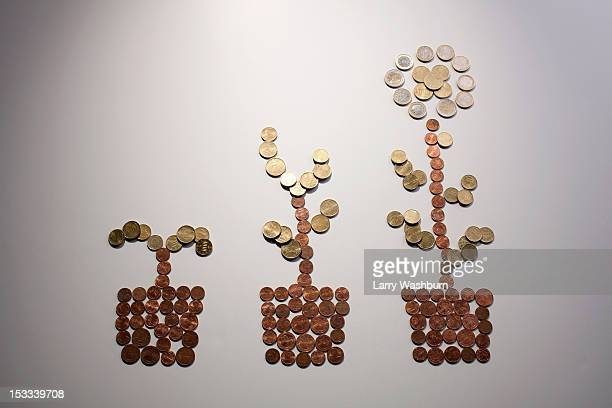 European Union coins arranged to the shape of a flower in three stages of growth