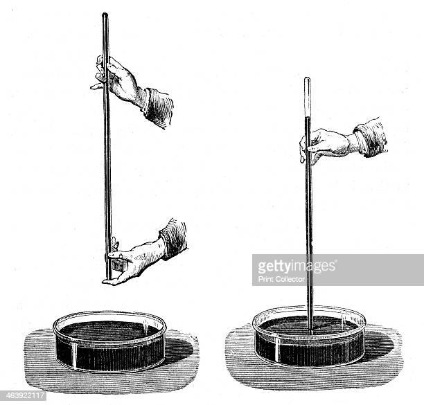 Evangelista Torricelli's demonstration of the effect of atmospheric pressure on a column of liquid 1643 Torricelli Italian physicist and...