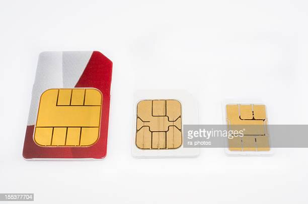 Evolution of SIM cards